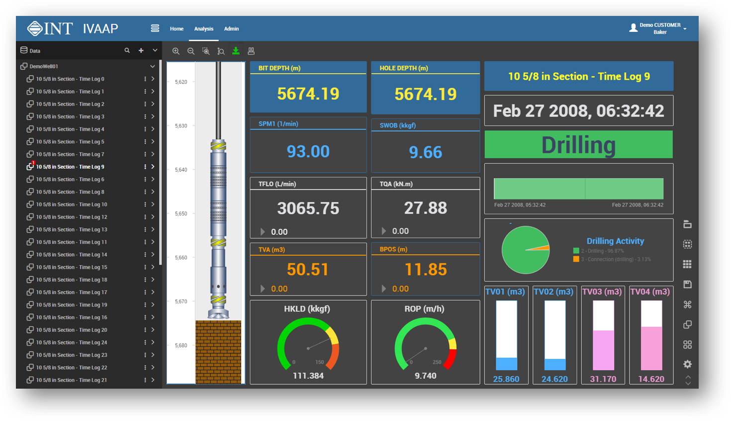 Ivaap Upstream Data Visualization And Analytics Platform Int Screenshots Of Schematic Display Areas Monitor Optimize Drilling Activity By Connecting To Real Time Sources All In One Place Build Dashboards Visualize Rig