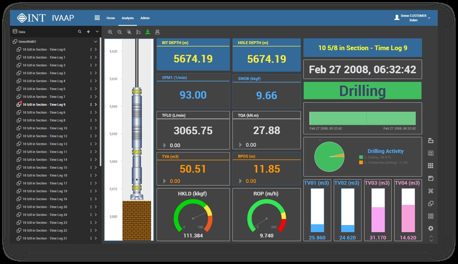 IVAAP: Upstream Data Visualization and Analytics Platform | INT