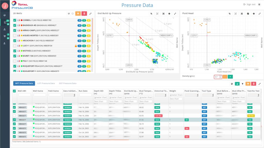 PressureDB-PressureData