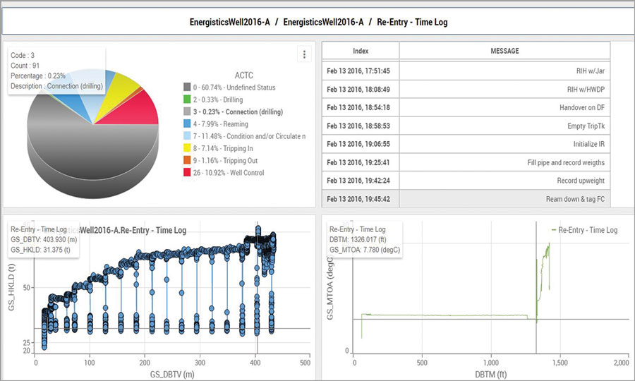 GeoToolkit - The Industry Standard for E&P Visualization | INT