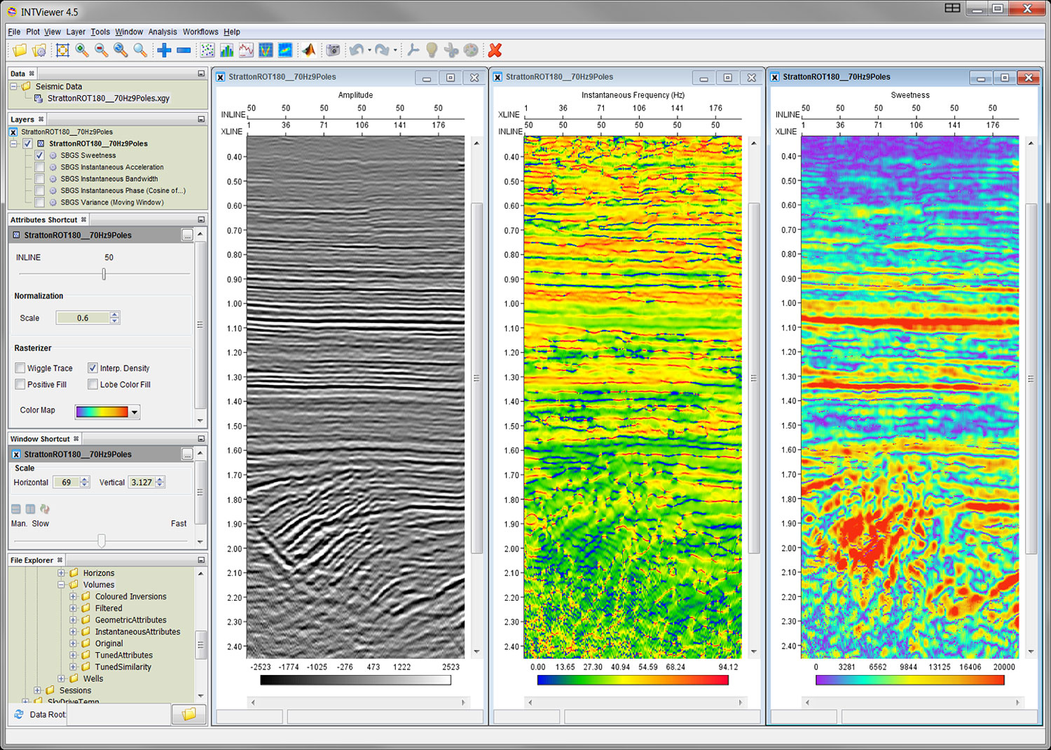 Analyze attributes of your seismic dataset.
