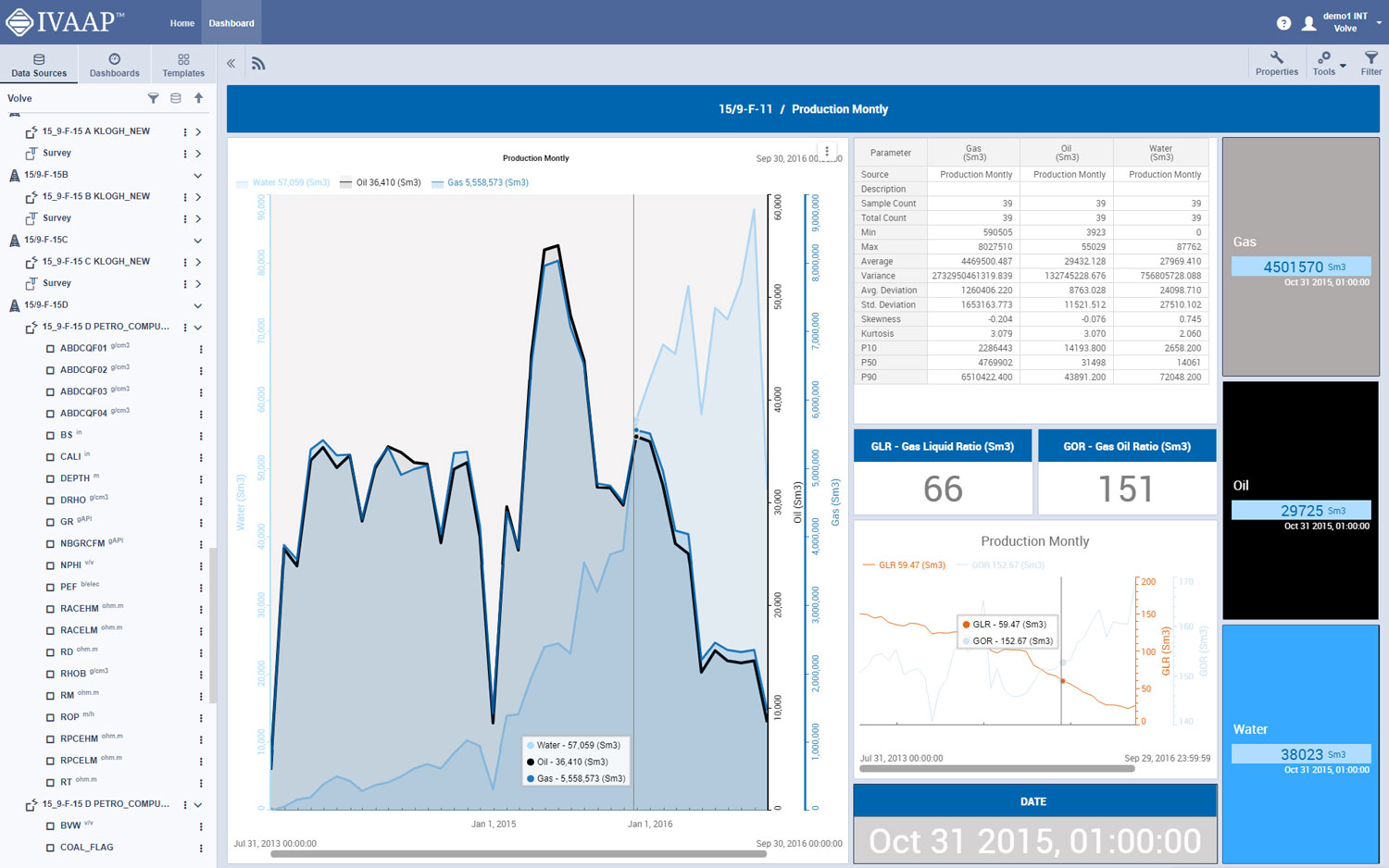IVAAP: Cloud-Enabled Visualization and Analytics Platform