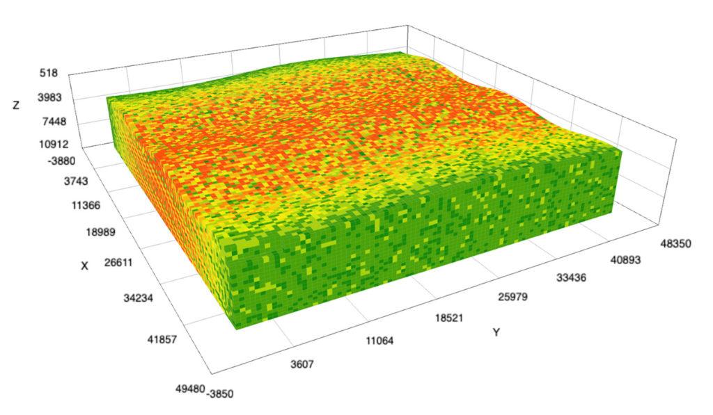 INT reservoir grid