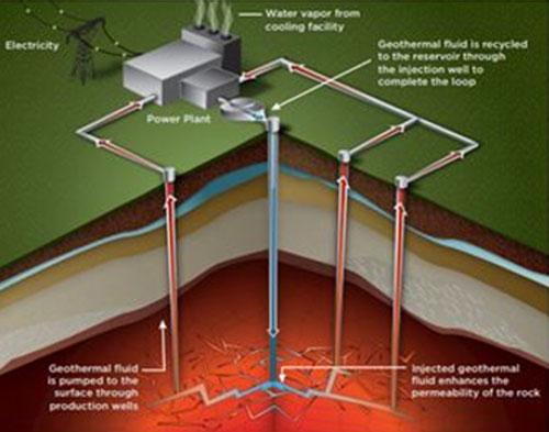 geothermal-4