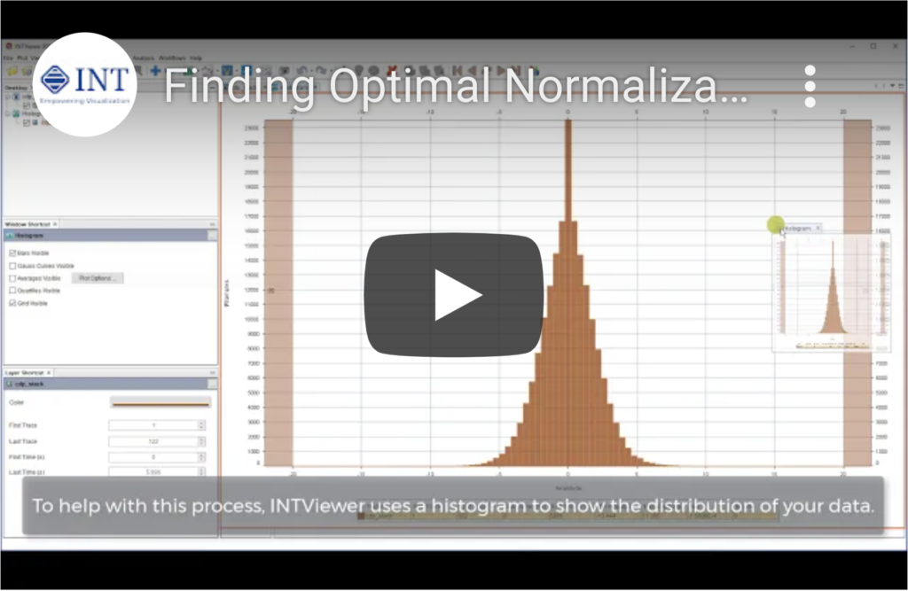 Finding Optimal Normalization Limits with INTViewer