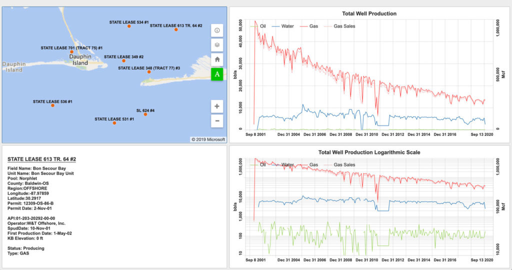 production-dashboard